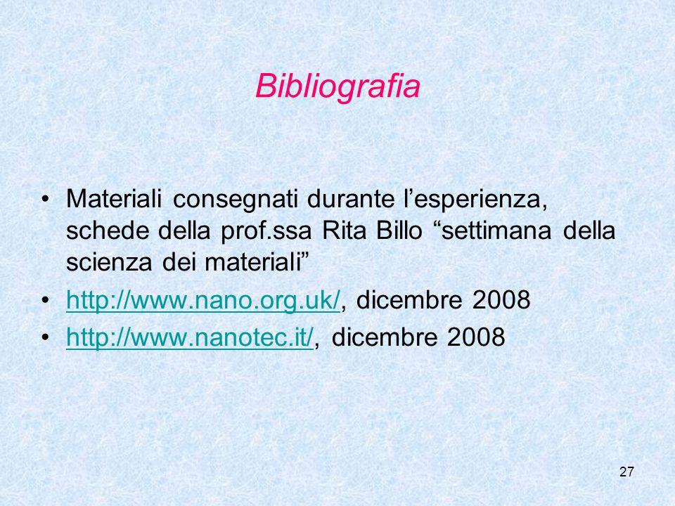 27 Bibliografia Materiali consegnati durante lesperienza, schede della prof.ssa Rita Billo settimana della scienza dei materiali http://www.nano.org.u