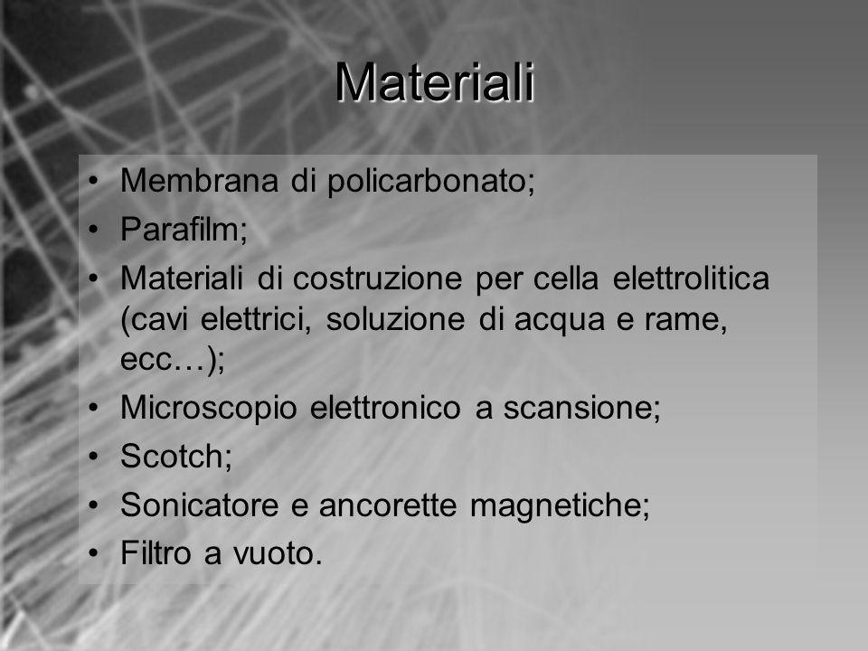 Materiali Membrana di policarbonato; Parafilm; Materiali di costruzione per cella elettrolitica (cavi elettrici, soluzione di acqua e rame, ecc…); Mic