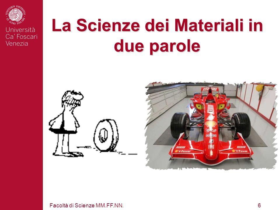 Facoltà di Scienze MM.FF.NN.5 Scienza dei Materiali
