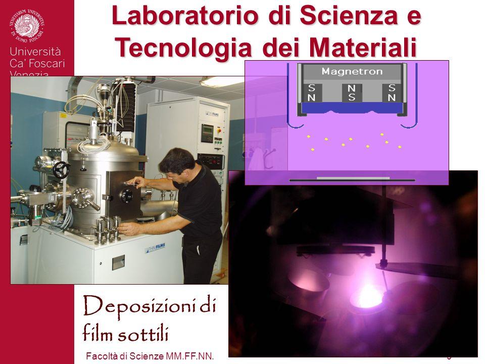 Facoltà di Scienze MM.FF.NN.9 Deposizioni di film sottili Laboratorio di Scienza e Tecnologia dei Materiali