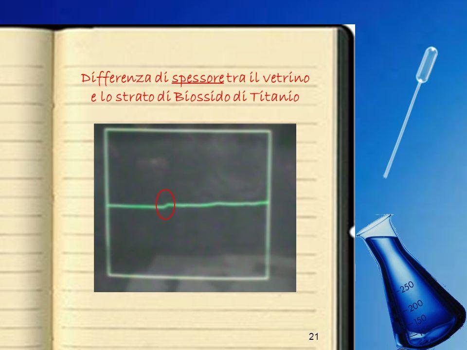 21 Differenza di spessore tra il vetrino e lo strato di Biossido di Titanio