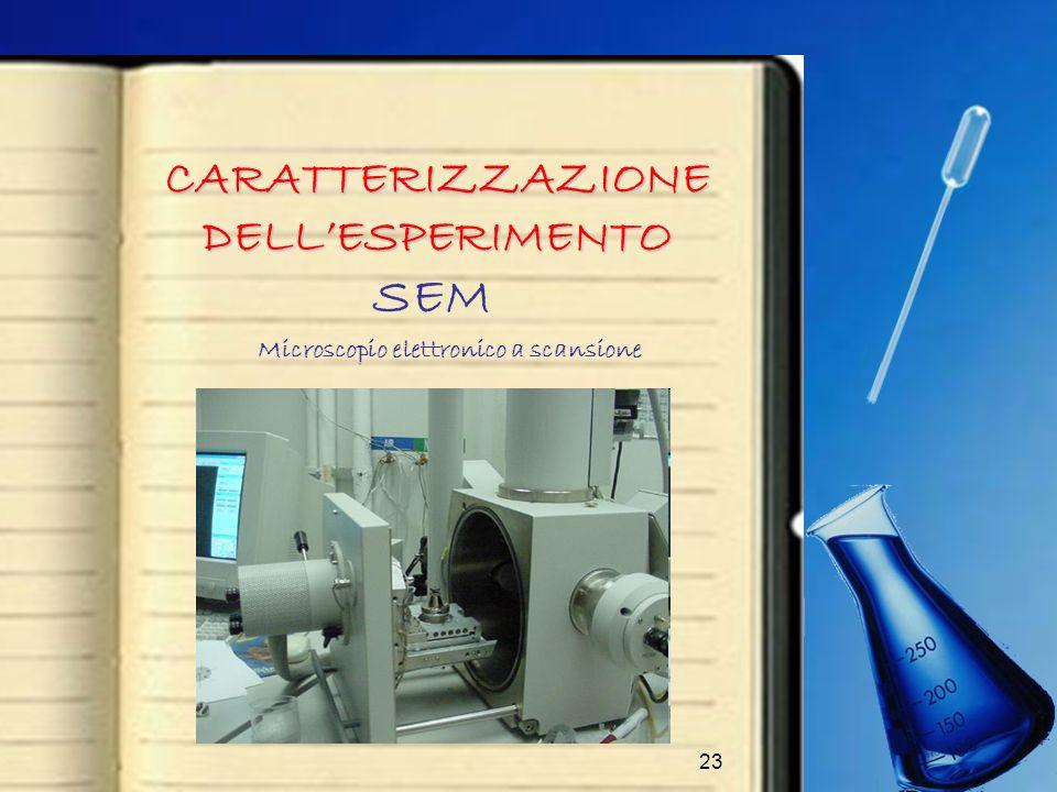 23 SEM Microscopio elettronico a scansione CARATTERIZZAZIONE DELLESPERIMENTO