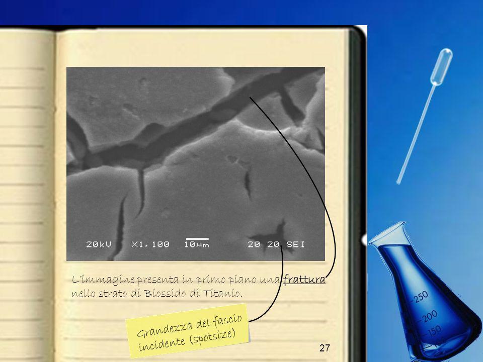 27 Limmagine presenta in primo piano una frattura nello strato di Biossido di Titanio. Grandezza del fascio incidente (spotsize)
