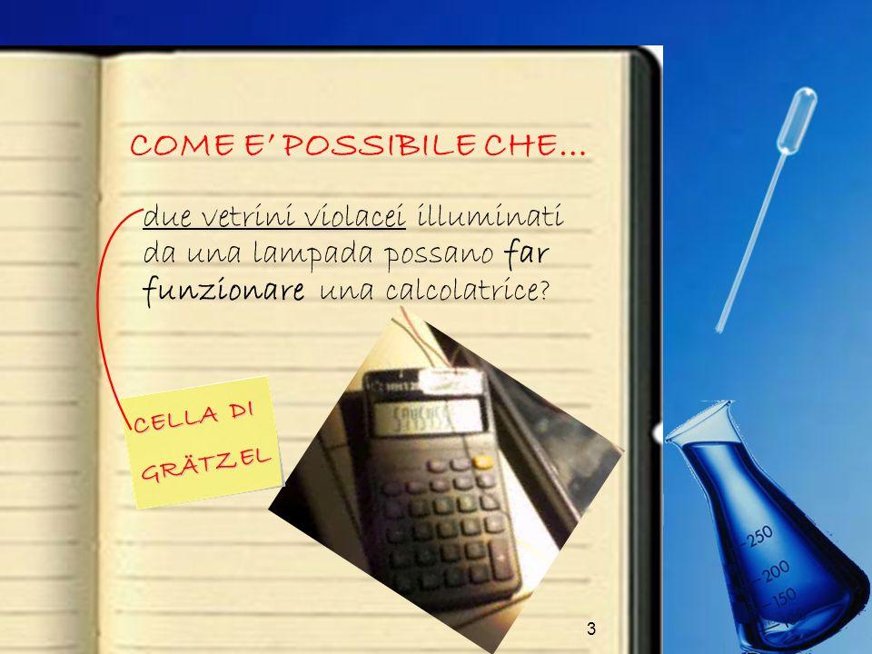 3 COME E POSSIBILE CHE… due vetrini violacei illuminati da una lampada possano far funzionare una calcolatrice? CELLA DI GRÄTZEL
