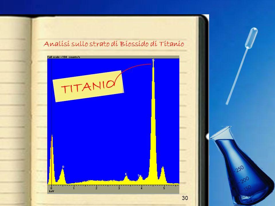 30 Analisi sullo strato di Biossido di Titanio TITANIO