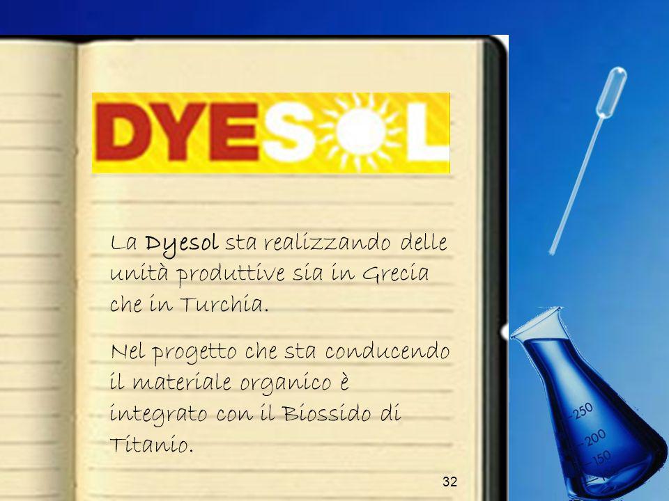 32 La Dyesol sta realizzando delle unità produttive sia in Grecia che in Turchia. Nel progetto che sta conducendo il materiale organico è integrato co