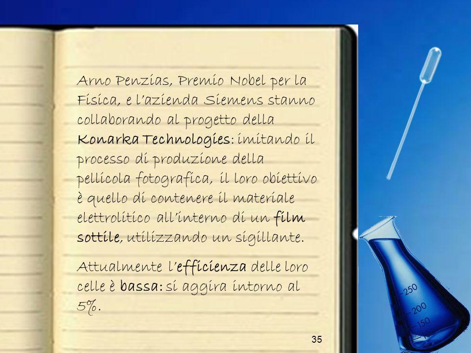 35 Arno Penzias, Premio Nobel per la Fisica, e lazienda Siemens stanno collaborando al progetto della Konarka Technologies: imitando il processo di pr