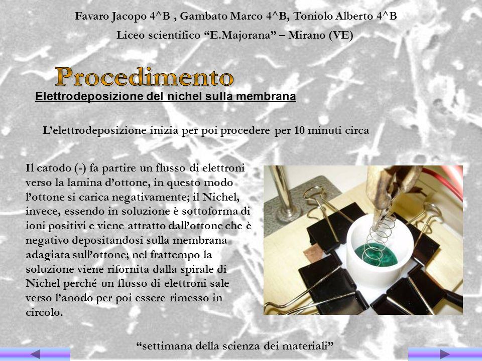 Favaro Jacopo 4^B, Gambato Marco 4^B, Toniolo Alberto 4^B Liceo scientifico E.Majorana – Mirano (VE) settimana della scienza dei materiali Elettrodepo