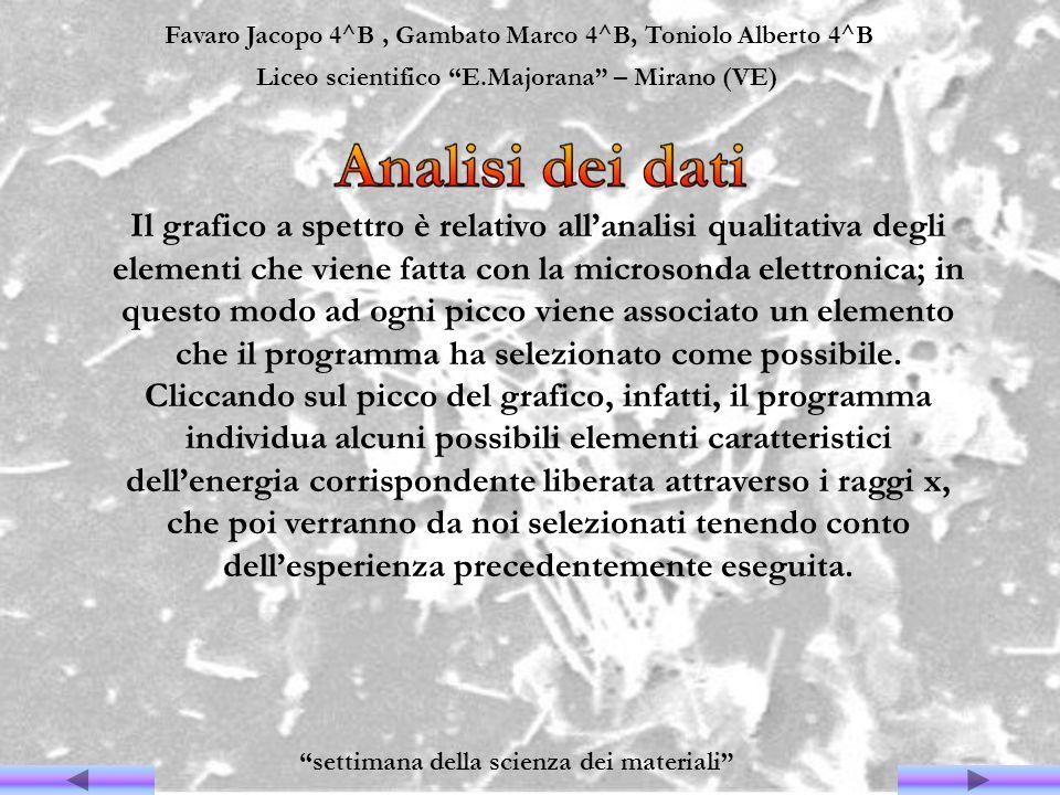 Favaro Jacopo 4^B, Gambato Marco 4^B, Toniolo Alberto 4^B Liceo scientifico E.Majorana – Mirano (VE) settimana della scienza dei materiali Il grafico