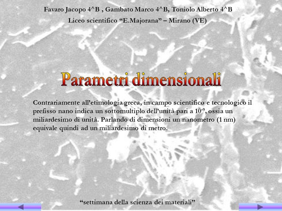 Favaro Jacopo 4^B, Gambato Marco 4^B, Toniolo Alberto 4^B Liceo scientifico E.Majorana – Mirano (VE) settimana della scienza dei materiali Contrariame
