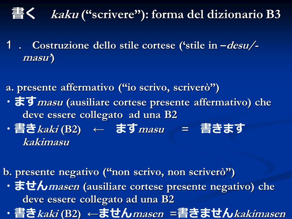 kaku (scrivere): forma del dizionario B3 Costruzione dello stile cortese (stile in –desu/- masu) Costruzione dello stile cortese (stile in –desu/- mas