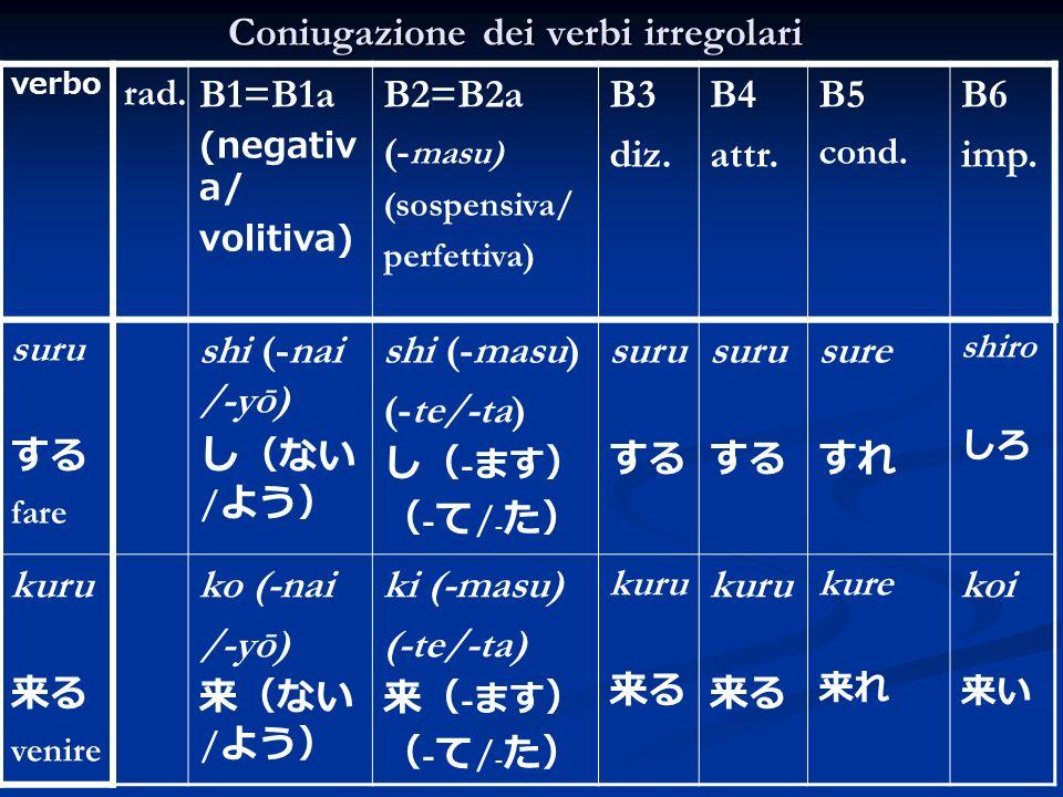 Coniugazione dei verbi irregolari verbo rad. B1=B1a (negativ a/ volitiva) B2=B2a (- masu) (sospensiva/ perfettiva) B3 diz. B4 attr. B5 cond. B6 imp. s
