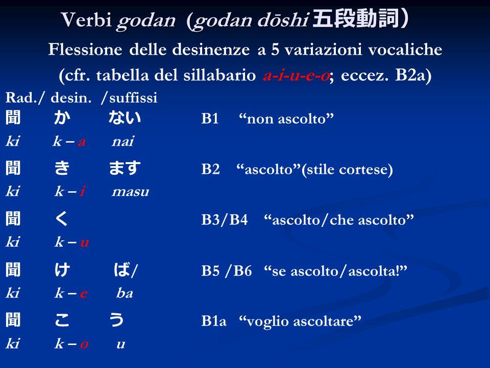 Verbi godan (godan dōshi Flessione delle desinenze a 5 variazioni vocaliche (cfr. tabella del sillabario a-i-u-e-o; eccez. B2a) Rad./ desin. /suffissi