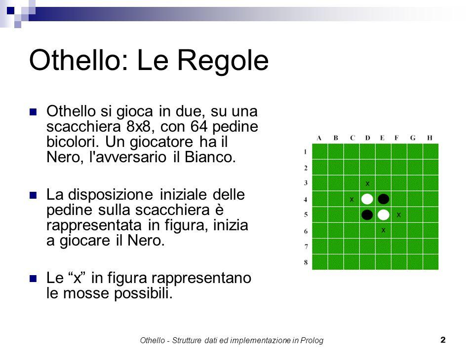 Othello - Strutture dati ed implementazione in Prolog2 Othello: Le Regole Othello si gioca in due, su una scacchiera 8x8, con 64 pedine bicolori. Un g