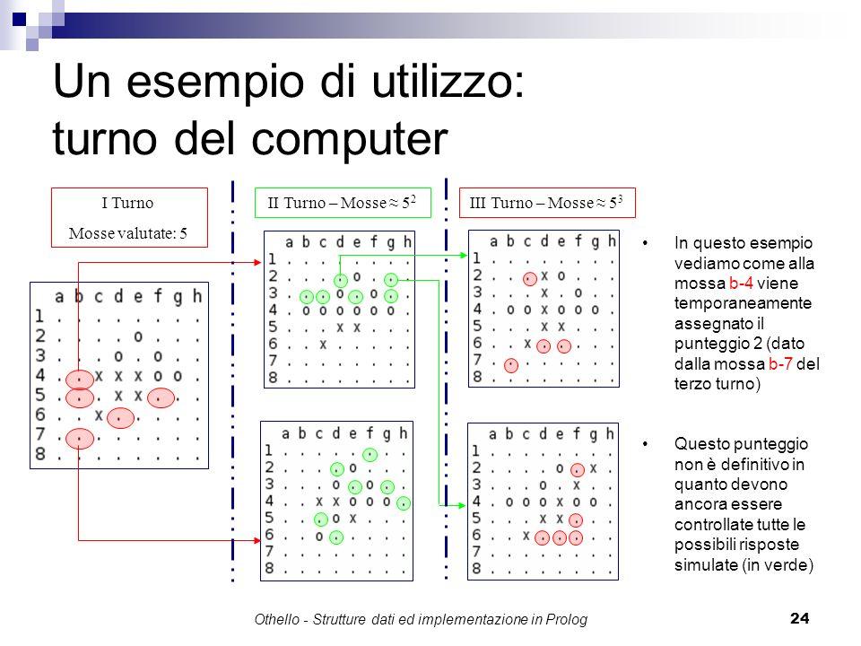 Othello - Strutture dati ed implementazione in Prolog24 Un esempio di utilizzo: turno del computer In questo esempio vediamo come alla mossa b-4 viene