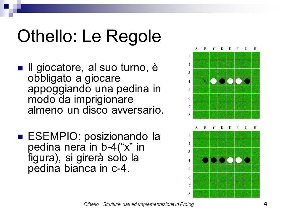 Othello - Strutture dati ed implementazione in Prolog4 Othello: Le Regole Il giocatore, al suo turno, è obbligato a giocare appoggiando una pedina in