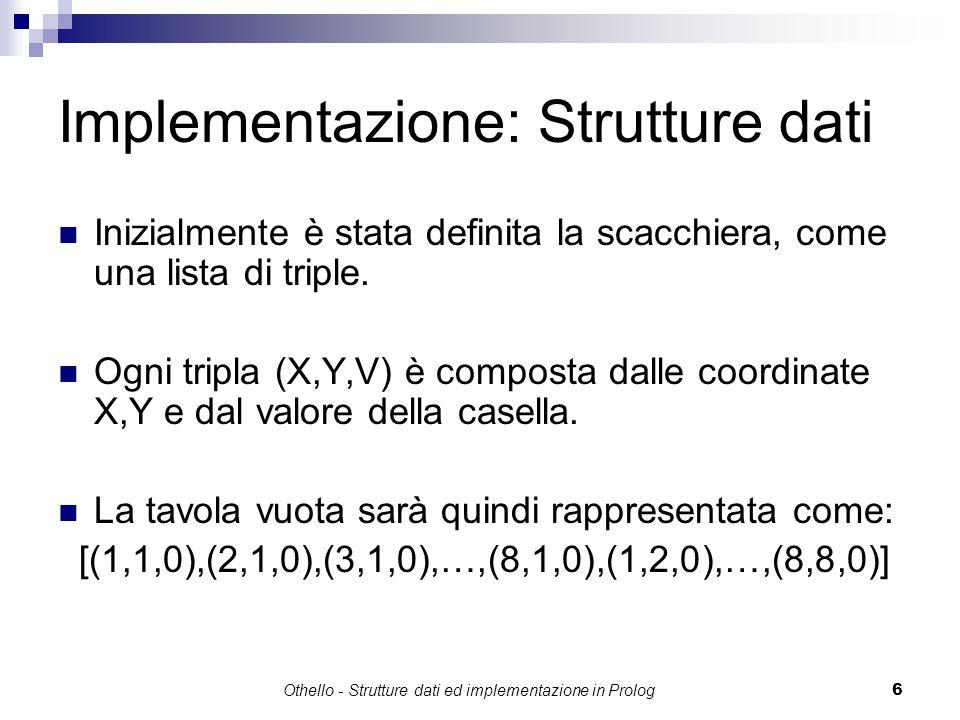 Othello - Strutture dati ed implementazione in Prolog6 Implementazione: Strutture dati Inizialmente è stata definita la scacchiera, come una lista di