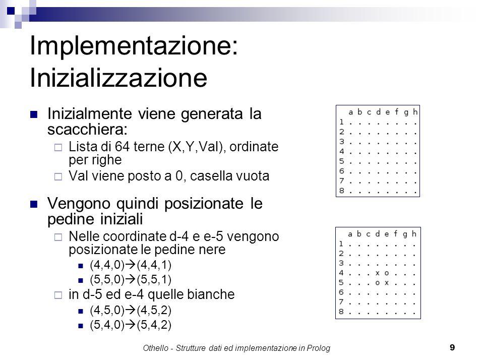 Othello - Strutture dati ed implementazione in Prolog9 Implementazione: Inizializzazione Inizialmente viene generata la scacchiera: Lista di 64 terne
