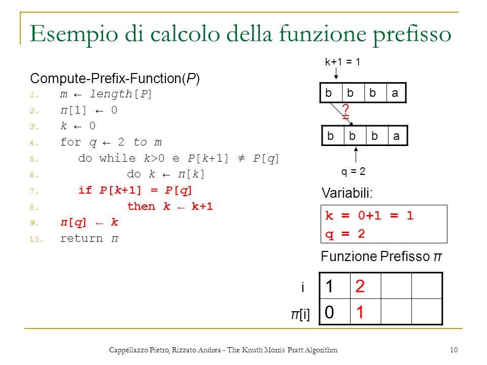 Cappellazzo Pietro, Rizzato Andrea - The Knuth Morris Pratt Algorithm 10 Esempio di calcolo della funzione prefisso 1. m length[P] 2. π[1] 0 3. k 0 4.