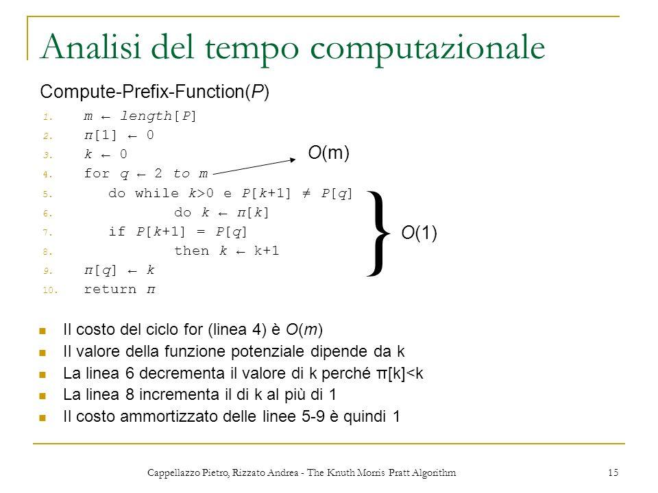Cappellazzo Pietro, Rizzato Andrea - The Knuth Morris Pratt Algorithm 15 Analisi del tempo computazionale 1. m length[P] 2. π[1] 0 3. k 0 4. for q 2 t