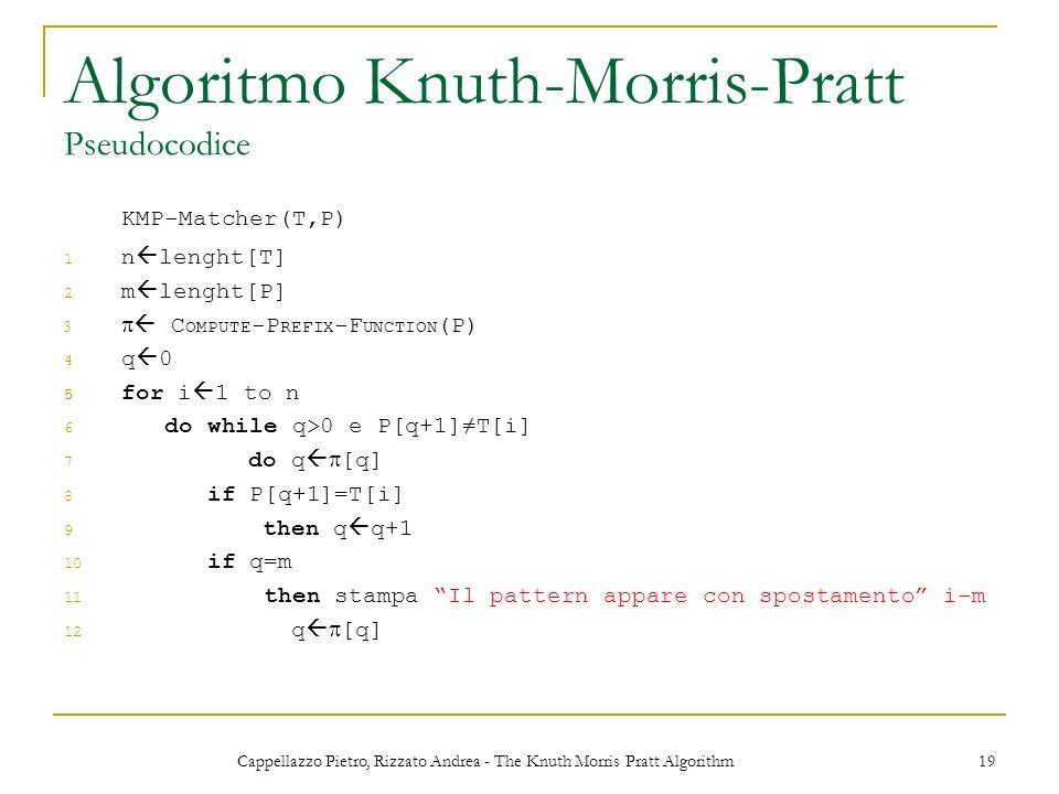Cappellazzo Pietro, Rizzato Andrea - The Knuth Morris Pratt Algorithm 19 Algoritmo Knuth-Morris-Pratt Pseudocodice KMP-Matcher(T,P) 1 n lenght[T] 2 m