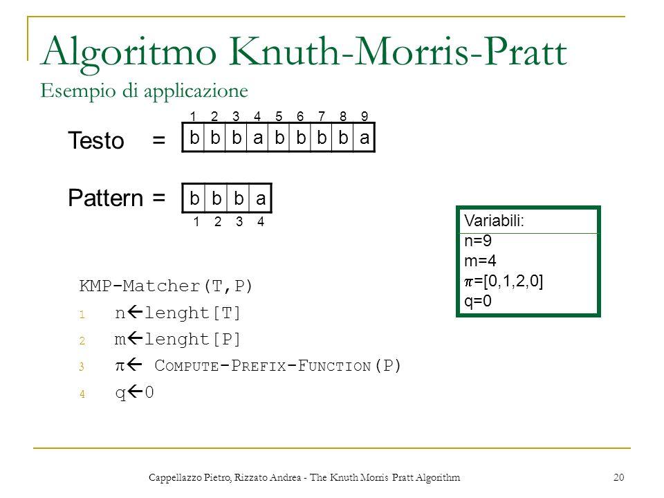 Cappellazzo Pietro, Rizzato Andrea - The Knuth Morris Pratt Algorithm 20 Algoritmo Knuth-Morris-Pratt Esempio di applicazione KMP-Matcher(T,P) 1 n len