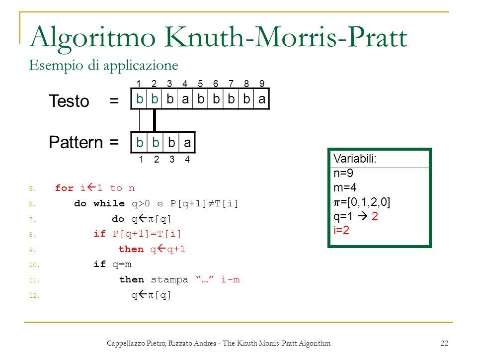Cappellazzo Pietro, Rizzato Andrea - The Knuth Morris Pratt Algorithm 22 Algoritmo Knuth-Morris-Pratt Esempio di applicazione bbbabbbba Variabili: n=9