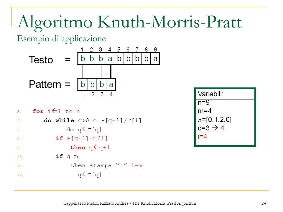 Cappellazzo Pietro, Rizzato Andrea - The Knuth Morris Pratt Algorithm 24 Algoritmo Knuth-Morris-Pratt Esempio di applicazione bbbabbbba Variabili: n=9