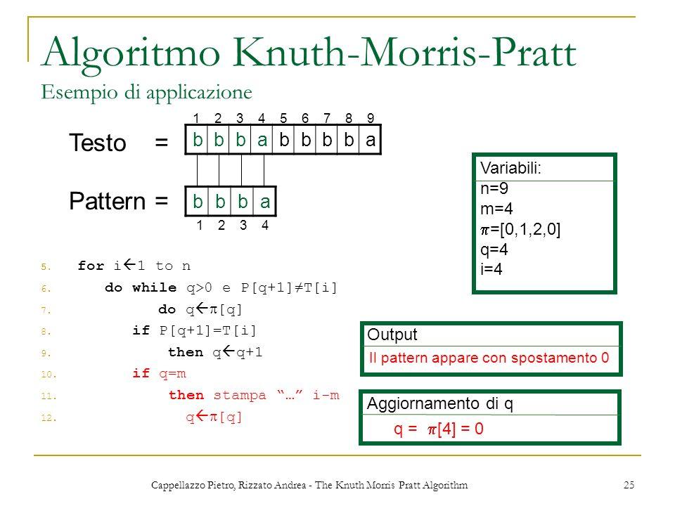 Cappellazzo Pietro, Rizzato Andrea - The Knuth Morris Pratt Algorithm 25 Algoritmo Knuth-Morris-Pratt Esempio di applicazione bbbabbbba Variabili: n=9