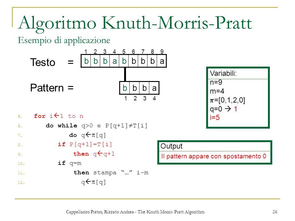 Cappellazzo Pietro, Rizzato Andrea - The Knuth Morris Pratt Algorithm 26 Algoritmo Knuth-Morris-Pratt Esempio di applicazione bbbabbbba Variabili: n=9