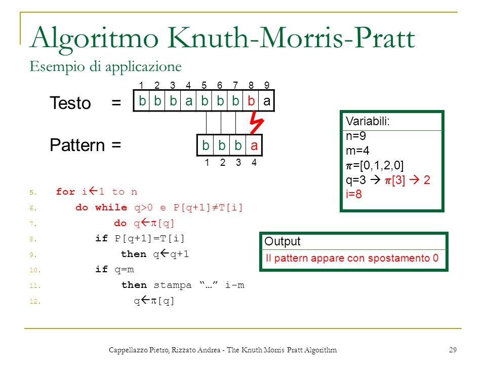 Cappellazzo Pietro, Rizzato Andrea - The Knuth Morris Pratt Algorithm 29 Algoritmo Knuth-Morris-Pratt Esempio di applicazione bbbabbbba Variabili: n=9