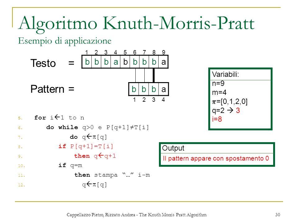 Cappellazzo Pietro, Rizzato Andrea - The Knuth Morris Pratt Algorithm 30 Algoritmo Knuth-Morris-Pratt Esempio di applicazione bbbabbbba Variabili: n=9