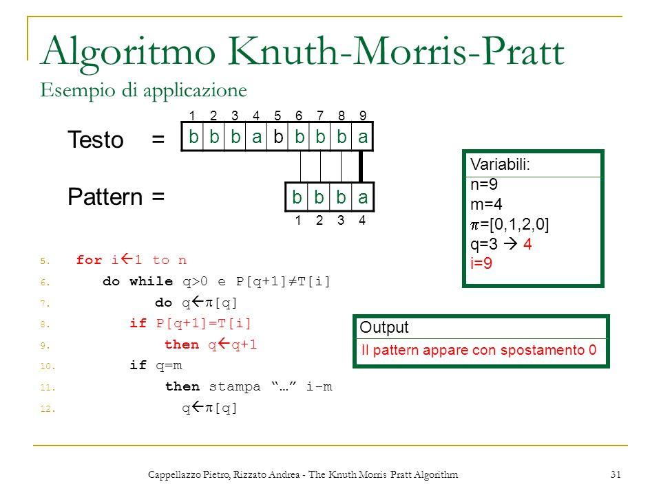 Cappellazzo Pietro, Rizzato Andrea - The Knuth Morris Pratt Algorithm 31 Algoritmo Knuth-Morris-Pratt Esempio di applicazione bbbabbbba Variabili: n=9