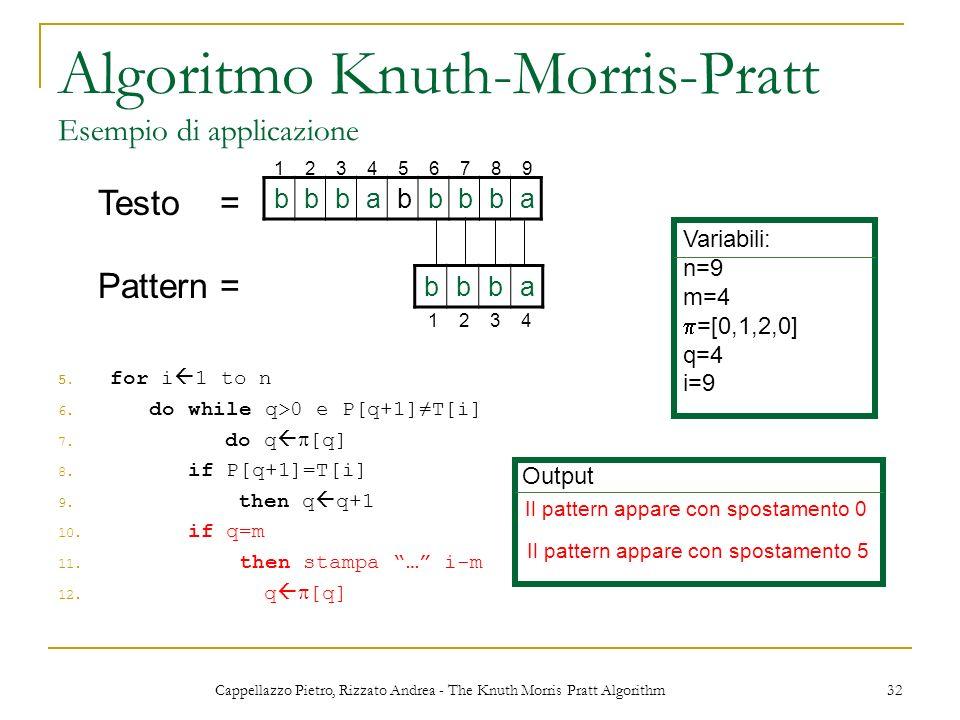 Cappellazzo Pietro, Rizzato Andrea - The Knuth Morris Pratt Algorithm 32 Algoritmo Knuth-Morris-Pratt Esempio di applicazione bbbabbbba Variabili: n=9