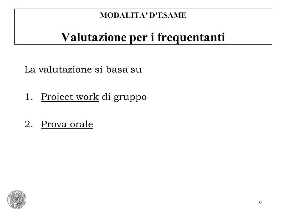 10 Project work Lavoro di gruppo (min 3 - max 5 componenti) Relazione da presentare in formato cartaceo (ca.