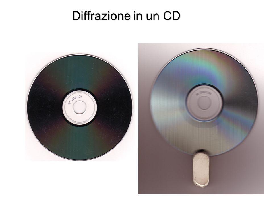 Diffrazione in un CD