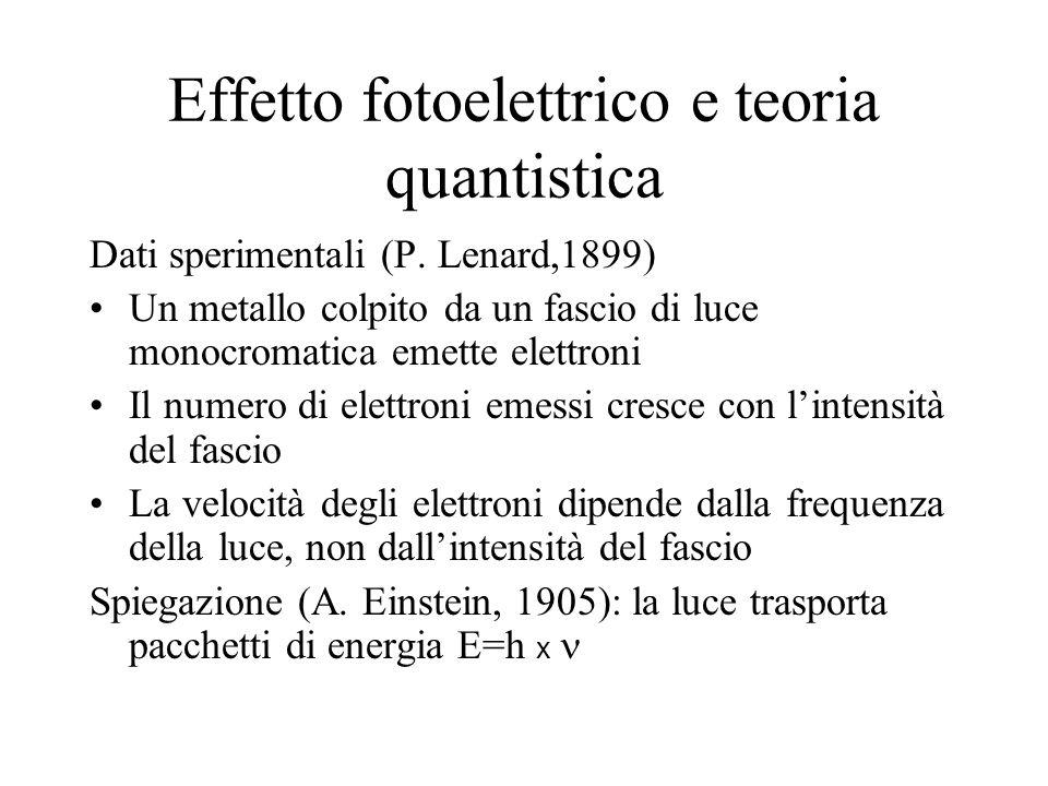Effetto fotoelettrico e teoria quantistica Dati sperimentali (P. Lenard,1899) Un metallo colpito da un fascio di luce monocromatica emette elettroni I