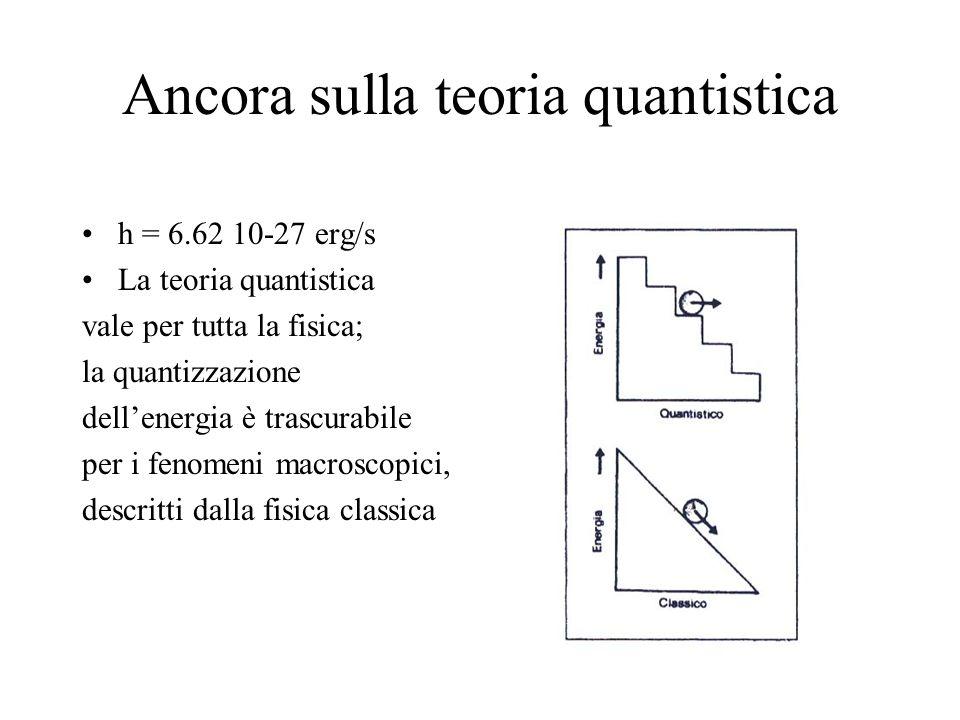 Ancora sulla teoria quantistica h = 6.62 10-27 erg/s La teoria quantistica vale per tutta la fisica; la quantizzazione dellenergia è trascurabile per