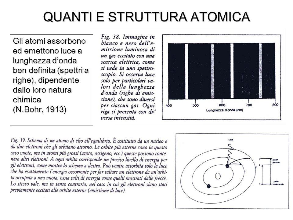 QUANTI E STRUTTURA ATOMICA Gli atomi assorbono ed emettono luce a lunghezza donda ben definita (spettri a righe), dipendente dallo loro natura chimica
