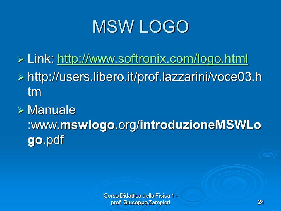 Corso Didattica della Fisica 1 - prof. Giuseppe Zampieri24 MSW LOGO Link: http://www.softronix.com/logo.html Link: http://www.softronix.com/logo.htmlh