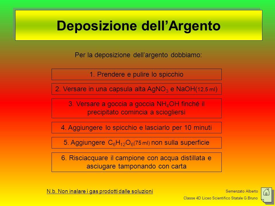 Semenzato Alberto Classe 4D Liceo Scientifico Statale G.Bruno Deposizione dellArgento Per la deposizione dellargento dobbiamo: 1.