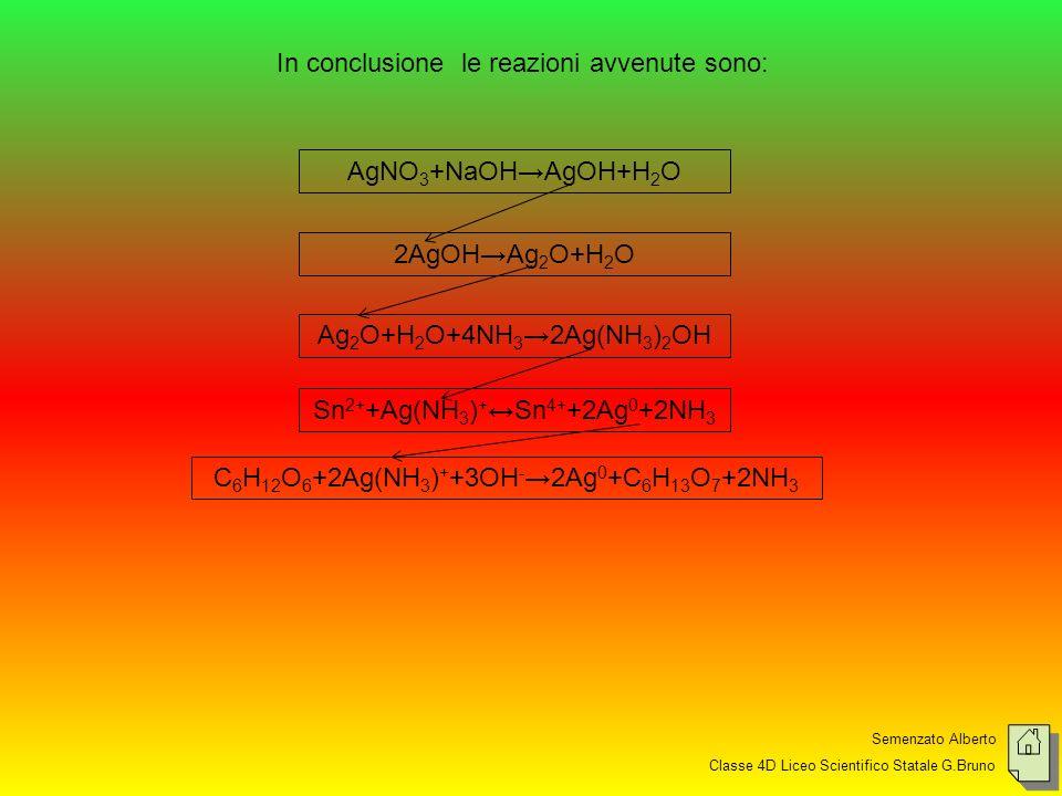Semenzato Alberto Classe 4D Liceo Scientifico Statale G.Bruno In conclusione le reazioni avvenute sono: AgNO 3 +NaOHAgOH+H 2 O 2AgOHAg 2 O+H 2 O Ag 2 O+H 2 O+4NH 3 2Ag(NH 3 ) 2 OH Sn 2+ +Ag(NH 3 ) + Sn 4+ +2Ag 0 +2NH 3 C 6 H 12 O 6 +2Ag(NH 3 ) + +3OH - 2Ag 0 +C 6 H 13 O 7 +2NH 3