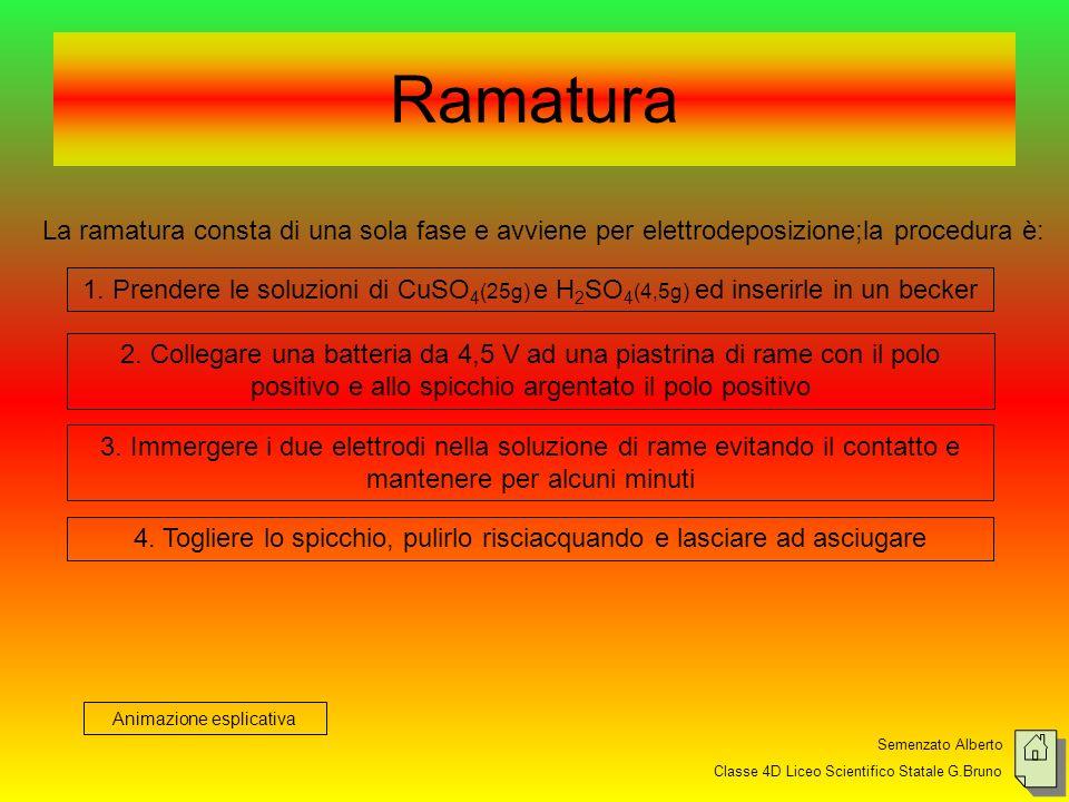 Semenzato Alberto Classe 4D Liceo Scientifico Statale G.Bruno Ramatura La ramatura consta di una sola fase e avviene per elettrodeposizione;la procedu