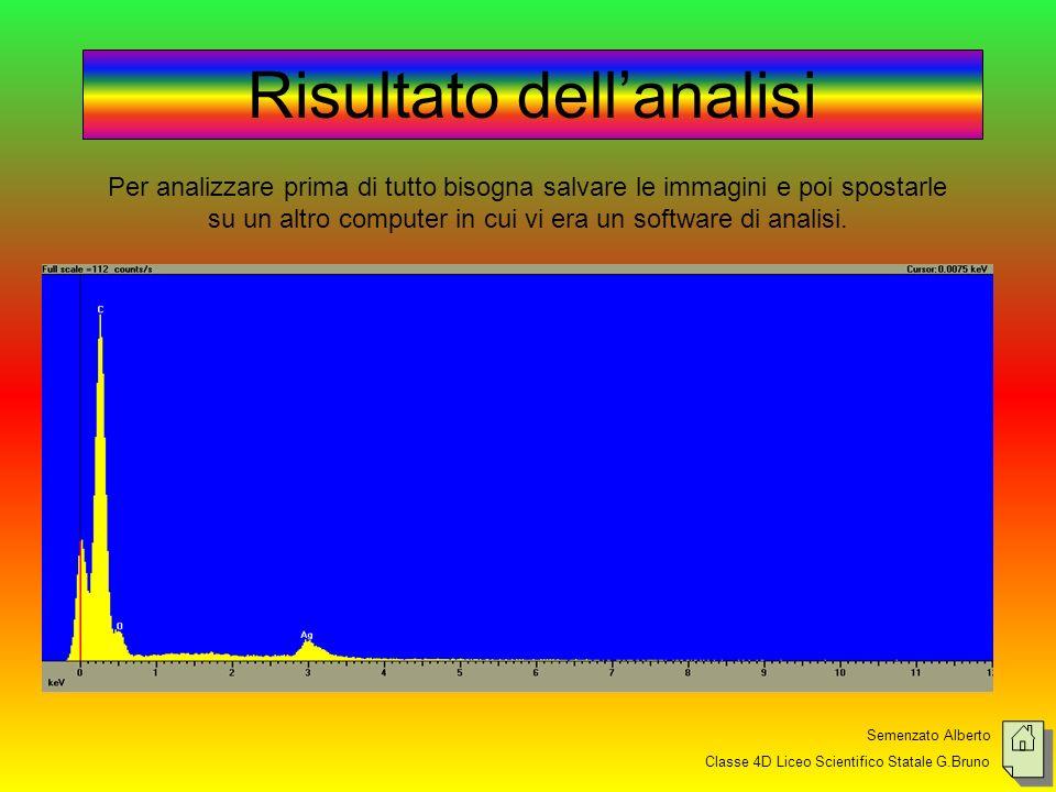 Semenzato Alberto Classe 4D Liceo Scientifico Statale G.Bruno Risultato dellanalisi Per analizzare prima di tutto bisogna salvare le immagini e poi sp
