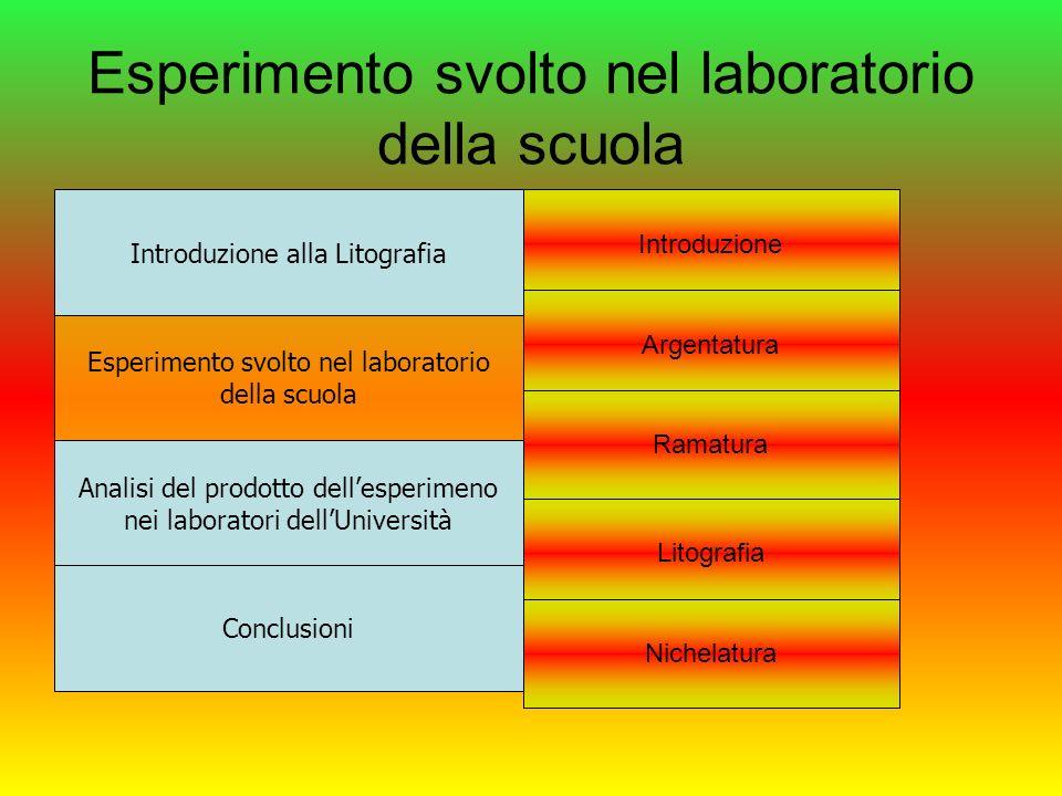 Esperimento svolto nel laboratorio della scuola Introduzione alla Litografia Esperimento svolto nel laboratorio della scuola Analisi del prodotto dell