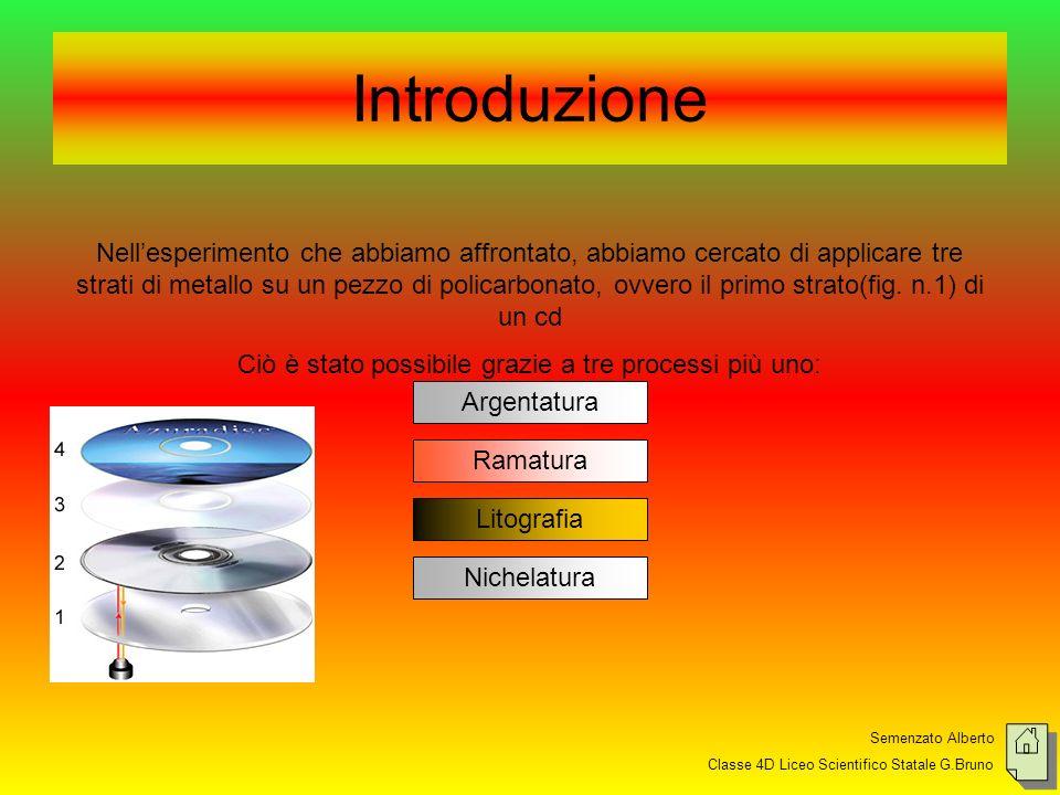 Semenzato Alberto Classe 4D Liceo Scientifico Statale G.Bruno Introduzione Nellesperimento che abbiamo affrontato, abbiamo cercato di applicare tre st