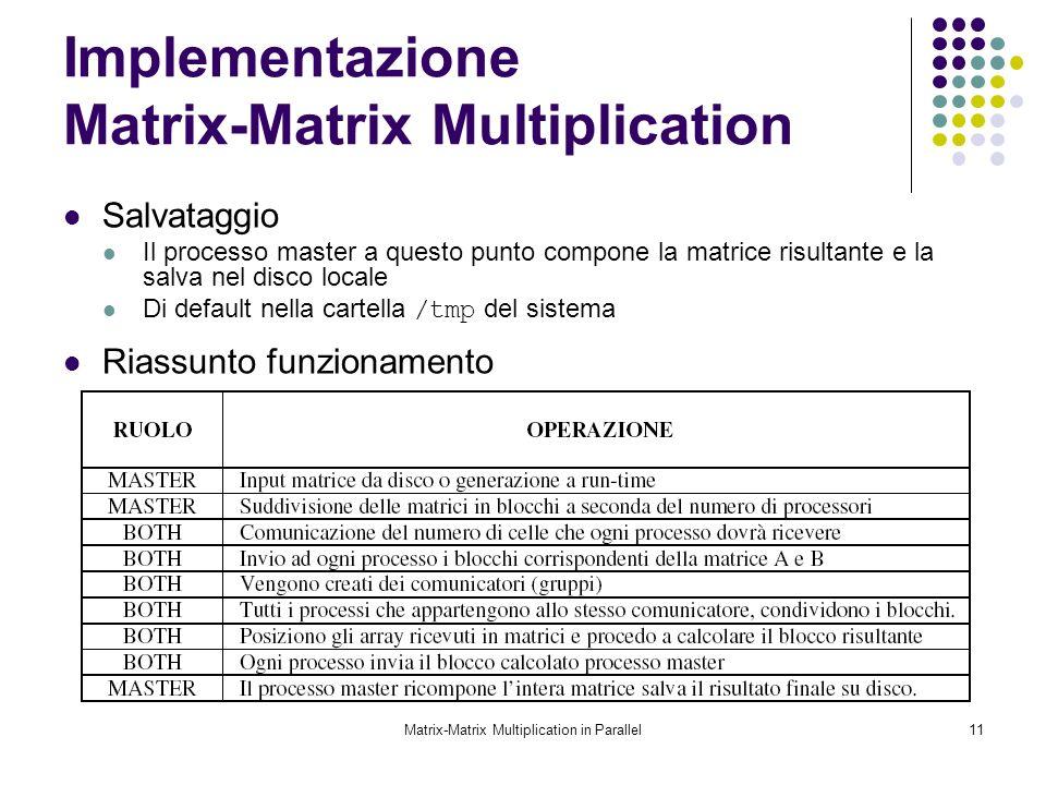 Matrix-Matrix Multiplication in Parallel11 Implementazione Matrix-Matrix Multiplication Salvataggio Il processo master a questo punto compone la matri