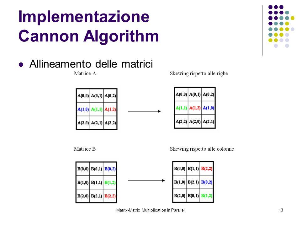 Matrix-Matrix Multiplication in Parallel13 Implementazione Cannon Algorithm Allineamento delle matrici
