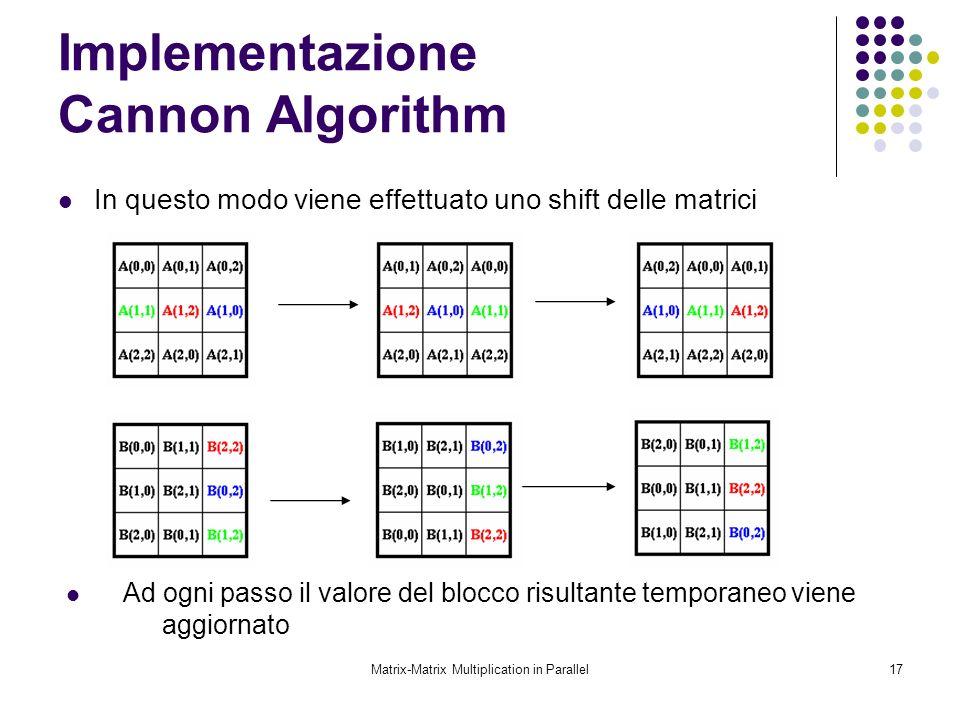 Matrix-Matrix Multiplication in Parallel17 Implementazione Cannon Algorithm In questo modo viene effettuato uno shift delle matrici Ad ogni passo il v