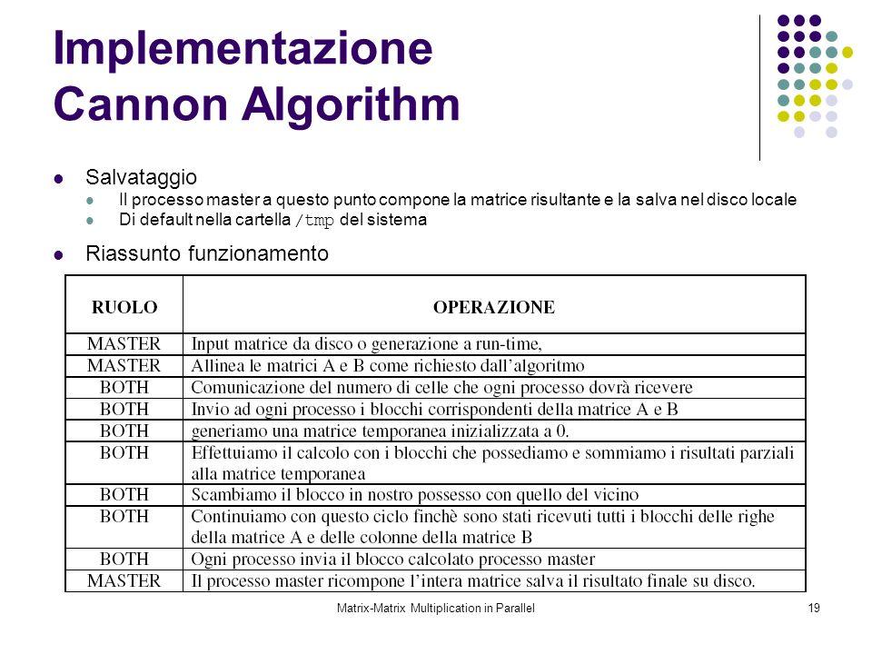 Matrix-Matrix Multiplication in Parallel19 Implementazione Cannon Algorithm Salvataggio Il processo master a questo punto compone la matrice risultant